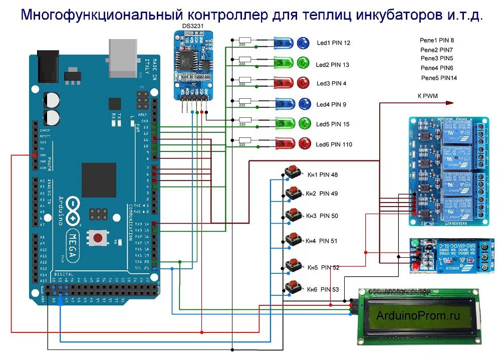 Electrnica - Informtica - Comunicaciones EIC