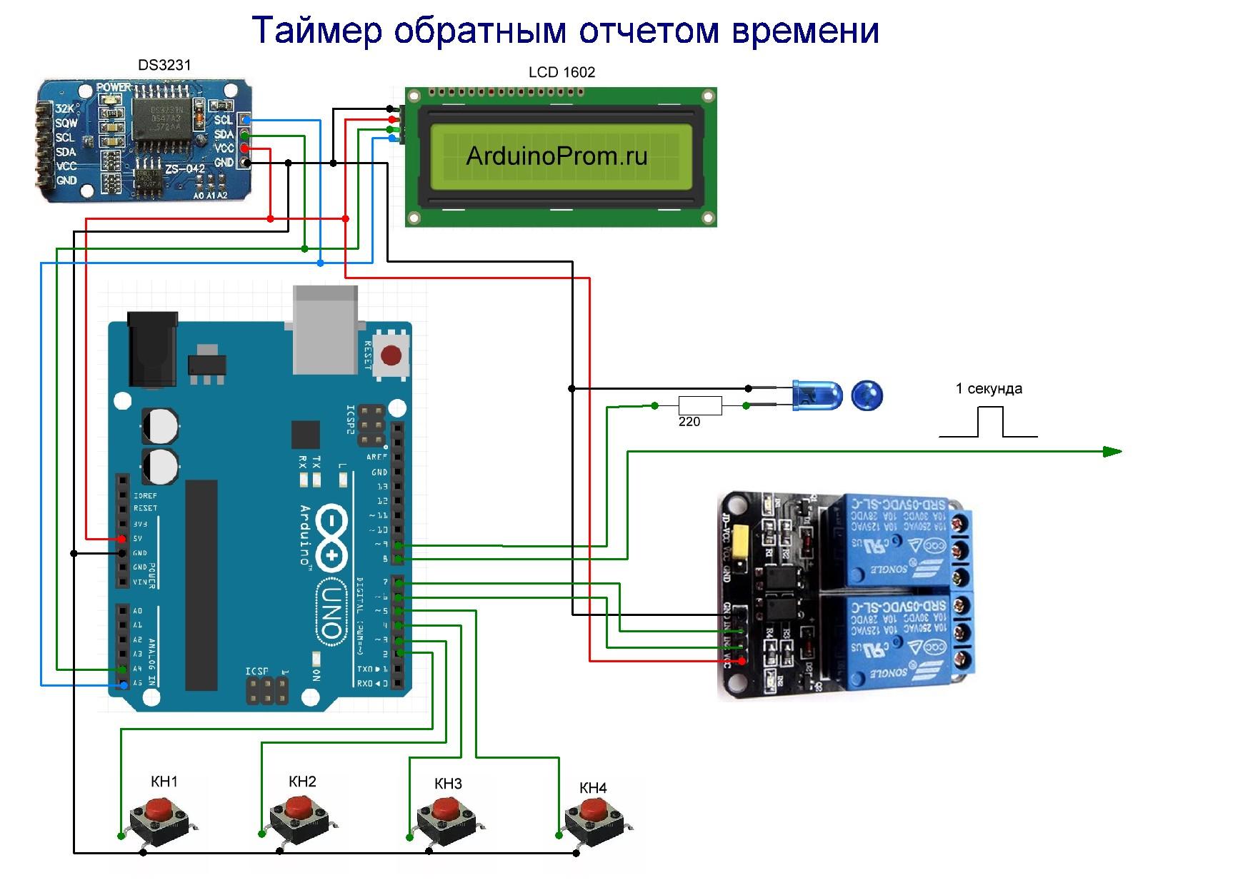 Arduino - Sensore di Parcheggio completo - YouTube