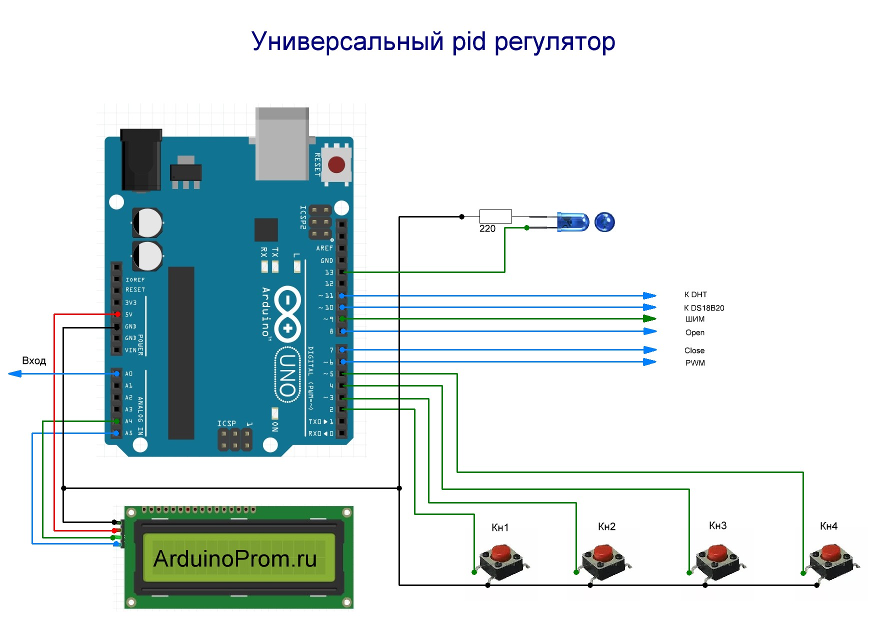 PID Control - National Instruments