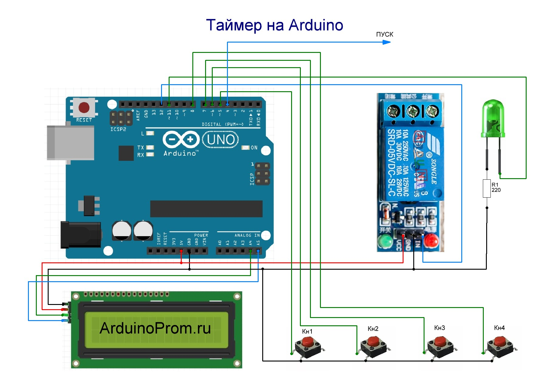 Using C and Arduino / 2E