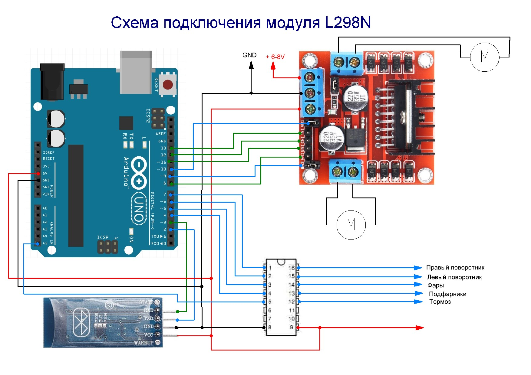 Arduino Motor Drive Shield L293D Just