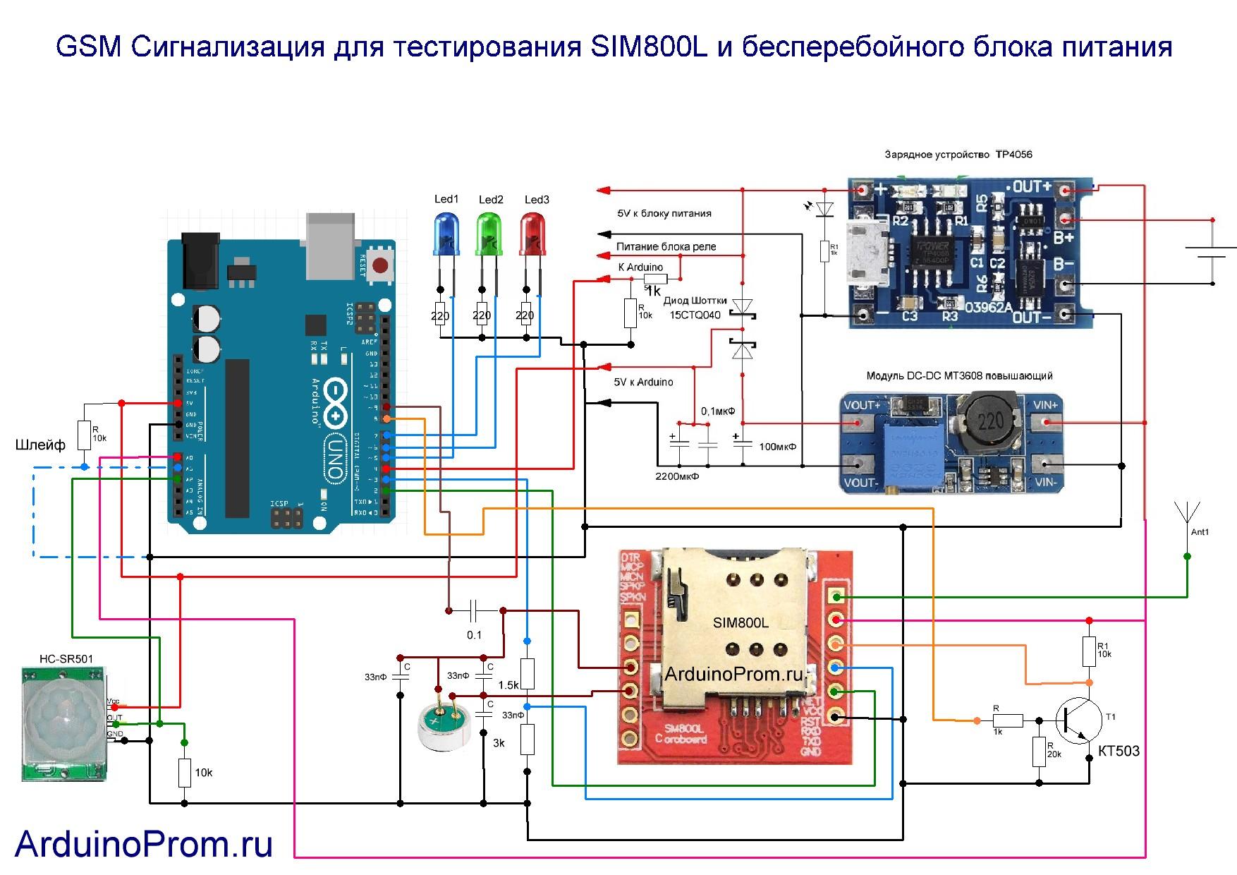 GSM выключатель. Дистанционное управление по сотовой 77