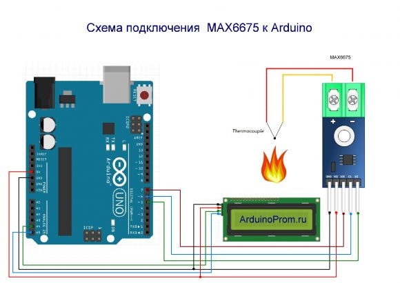 Arduino with Max6675 - YouTube